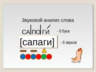 Звуковой анализ слова СА ПО ГИ [сапаги] - 6 букв - 6 звуков