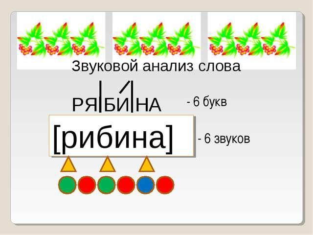 Звуковой анализ слова РЯ БИ НА [рибина] - 6 букв - 6 звуков