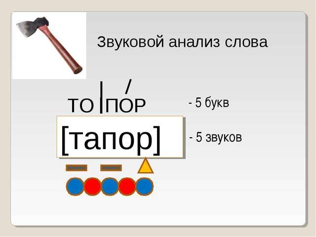Звуковой анализ слова ТО ПОР [тапор] - 5 букв - 5 звуков