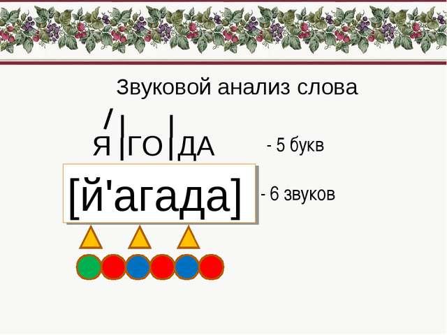 Звуковой анализ слова Я ГО ДА [й'агада] - 5 букв - 6 звуков