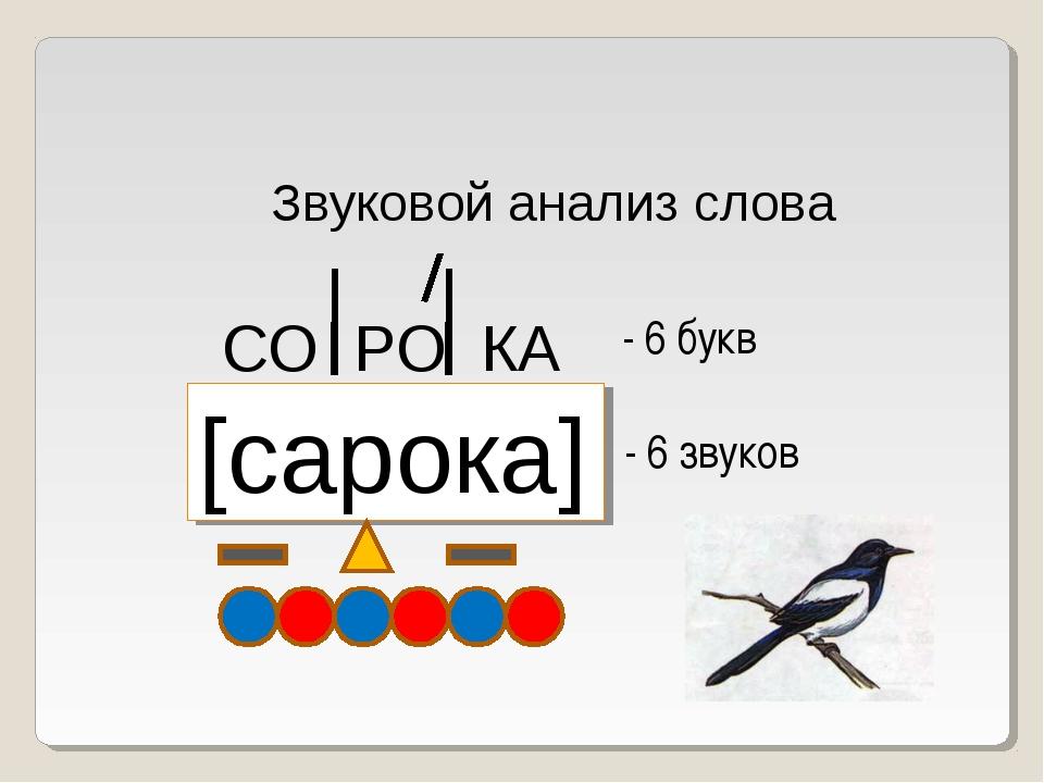 Звуковой анализ слова СО РО КА [сарока] - 6 букв - 6 звуков