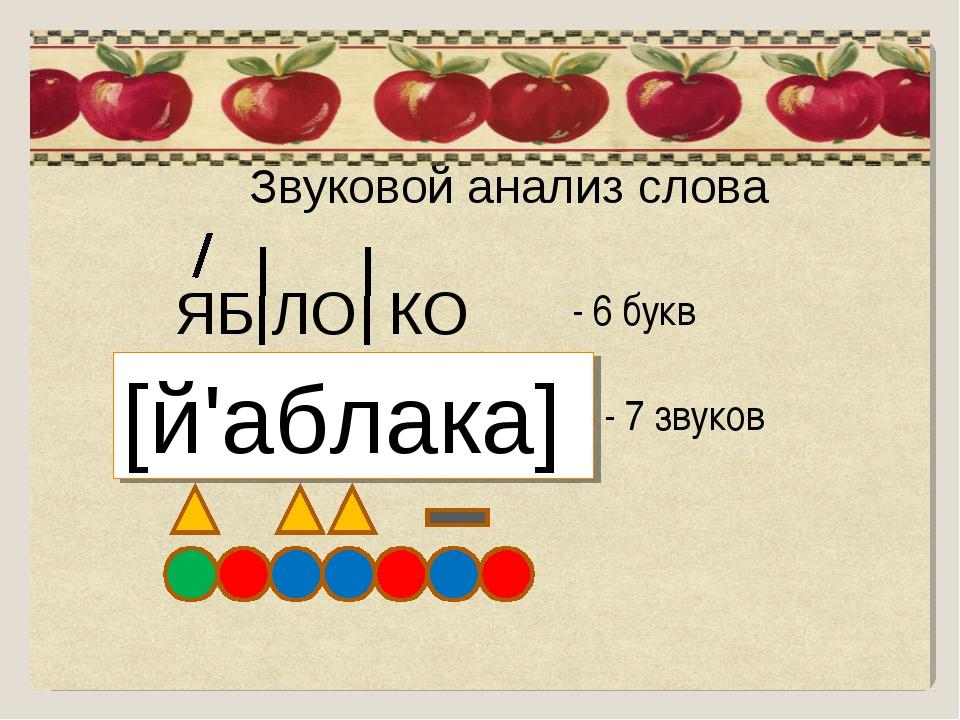 слово яблоко фонетический разбор этом размер