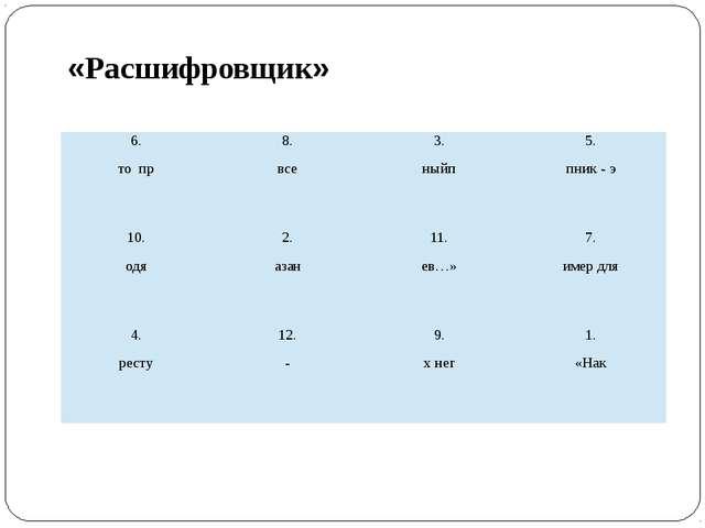«Расшифровщик» 6. топр 8. все 3. ныйп 5. пник - э 10. одя 2. азан 11. ев…» 7....