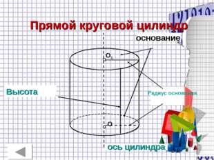 О О1 Прямой круговой цилиндр основание Высота ось цилиндра Радиус основания