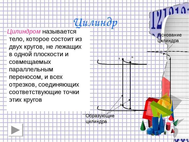 Цилиндр Цилиндром называется тело, которое состоит из двух кругов, не лежащих...