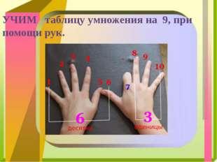 УЧИМ таблицу умножения на 9, при помощи рук.
