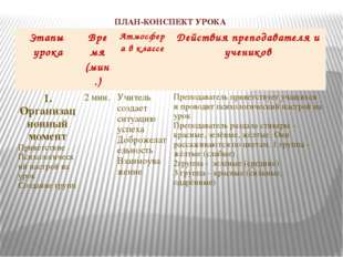 ПЛАН-КОНСПЕКТУРОКА Этапыурока Время (мин.) Атмосферав классе Действия препода