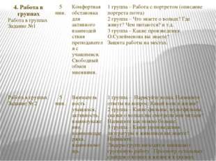 4.Работа в группах Работа в группах Задание №1 5 мин. Комфортная обстановка д