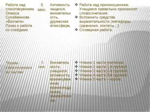 Работа над стихотворениемОлжасаСулейменова «Волчата» Показ и работа со слайда