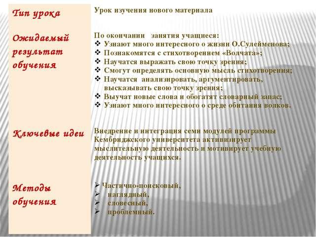 Типурока Урок изучения нового материала Ожидаемыйрезультатобучения Поокончани...