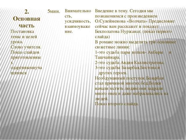 2.Основная часть Постановка темы и целей урока. Слово учителя. Показ слайдов...