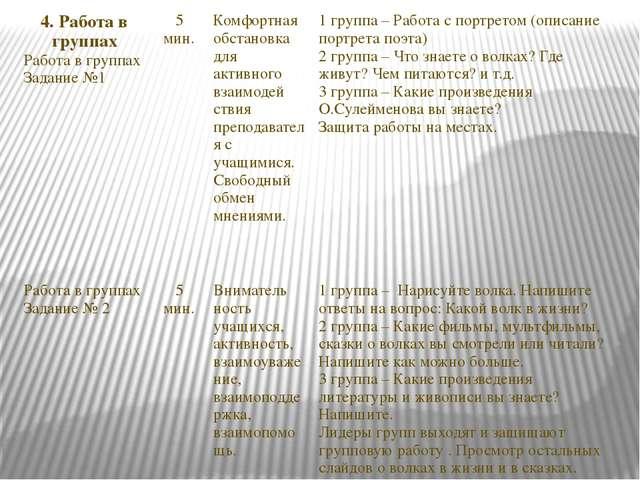 4.Работа в группах Работа в группах Задание №1 5 мин. Комфортная обстановка д...