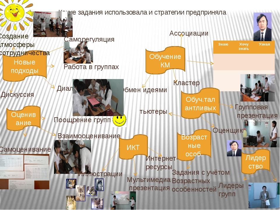 Ассоциации Какие задания использовала и стратегии предприняла Новые подходы Р...