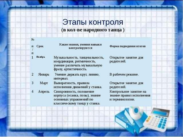 Этапы контроля (в кол-ве народного танца ) № п/п Срок Какие знания, умения н...