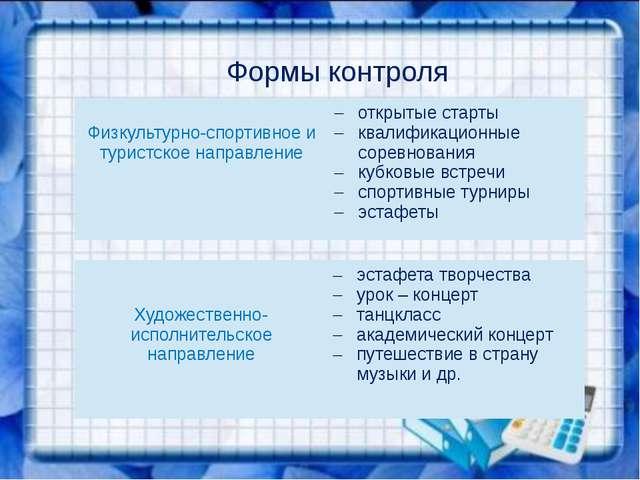Формы контроля Физкультурно-спортивное и туристское направление открытые ста...
