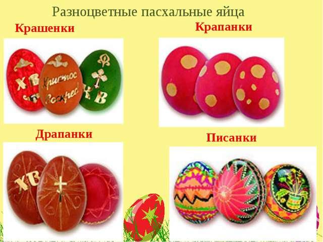 Разноцветные пасхальные яйца Крашенки Крапанки Драпанки Писанки