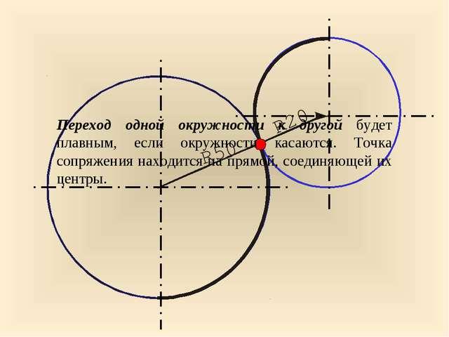 0 Переход одной окружности к другой будет плавным, если окружности касаются....