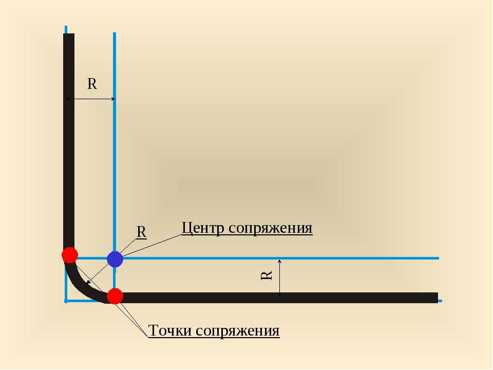 R R R Центр сопряжения Точки сопряжения