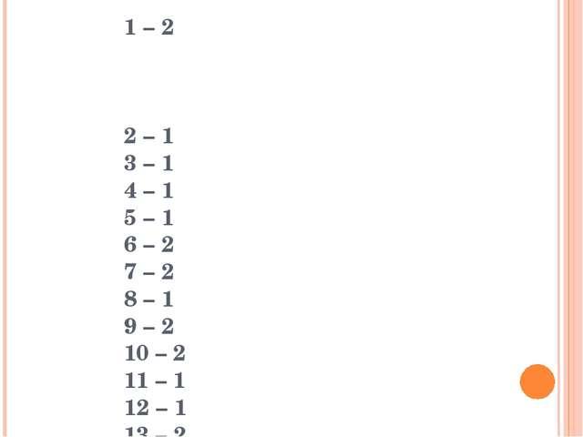 1 – 2 2 – 1 3 – 1 4 – 1 5 – 1 6 – 2 7 – 2 8 – 1 9 – 2 10 – 2 11 – 1 12 – 1 13...