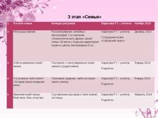 3 этап «Семья» 1Я и моя семьяКонкурс рисунковХарисова Р.Г.- учительНоябрь