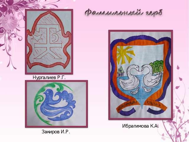 Ибрагимова К.А. Нургалиев Р.Г. Закиров И.Р.
