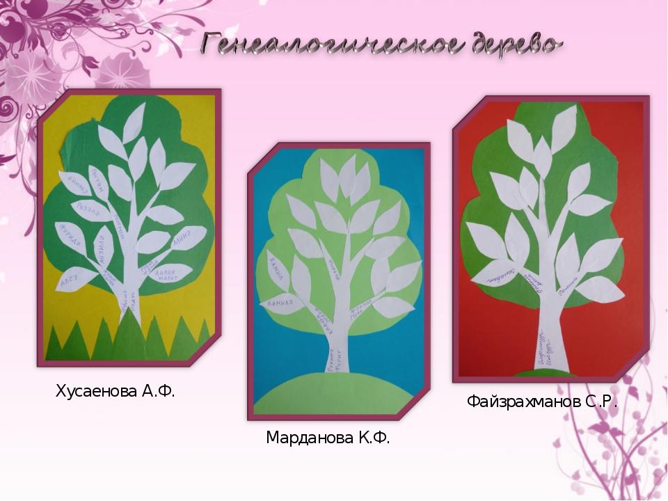 Хусаенова А.Ф. Марданова К.Ф. Файзрахманов С.Р.