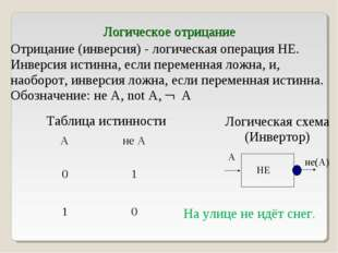 Логическое отрицание Отрицание (инверсия) - логическая операция НЕ. Инверсия