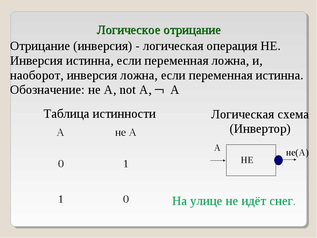 Логическое отрицание Отрицание (инверсия) - логическая операция НЕ. Инверсия...