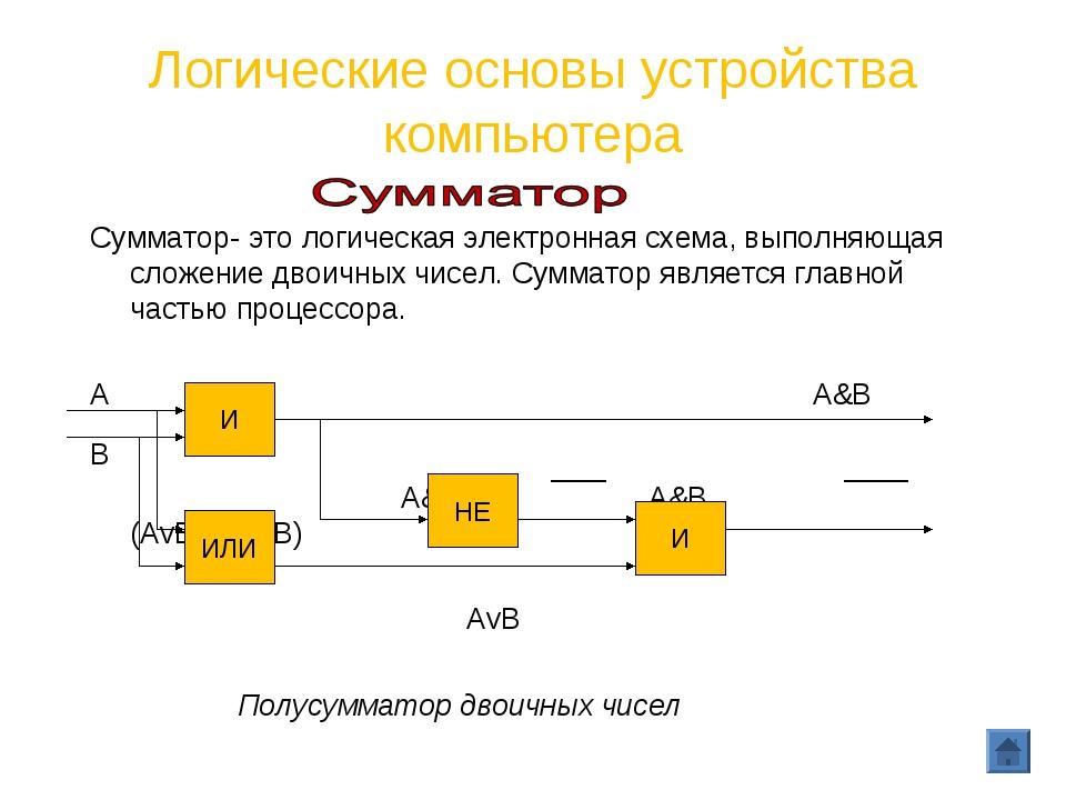 Логические основы устройства компьютера Сумматор- это логическая электронная...