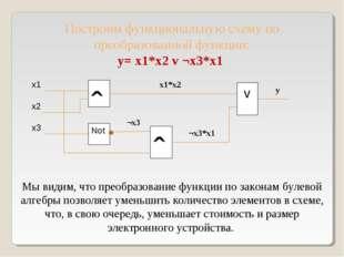 Построим функциональную схему по преобразованной функции: y= x1*x2 v ¬x3*x1 x