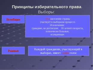 Принципы избирательного права. Выборы: Всеобщие Равные Все население страны