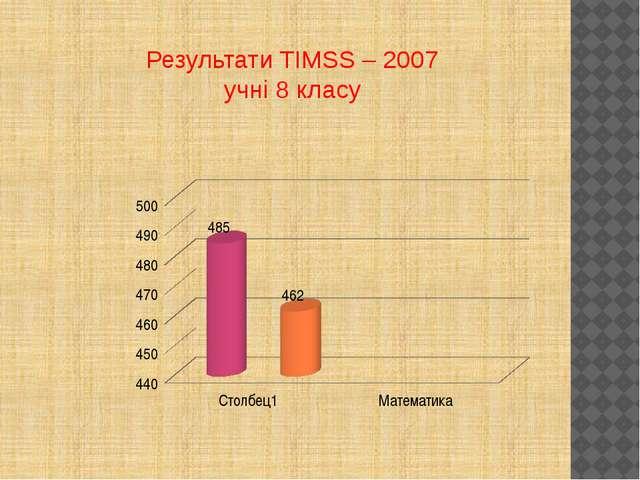 Результати TIMSS – 2007 учні 8 класу