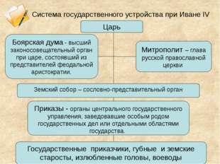 Царь Боярская дума - высший законосовещательный орган при царе, состоявший из