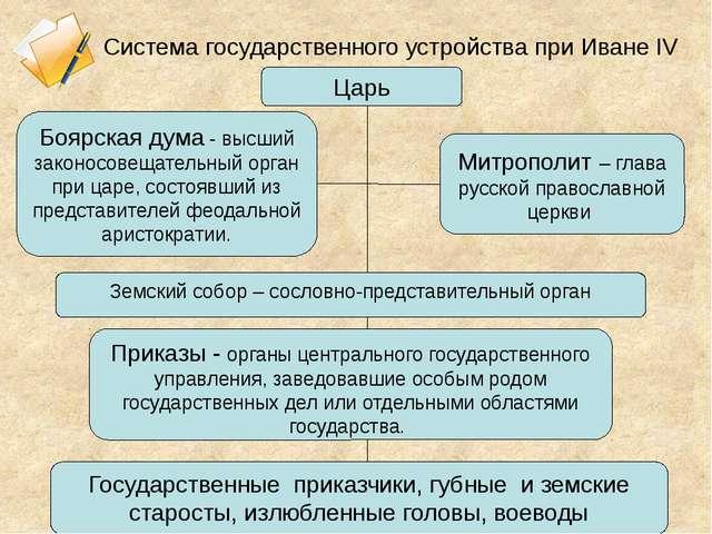 Царь Боярская дума - высший законосовещательный орган при царе, состоявший из...