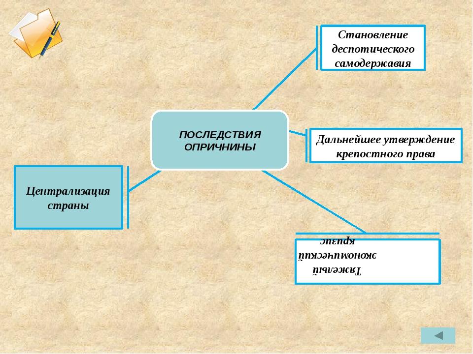 Централизация страны Становление деспотического самодержавия Дальнейшее утве...