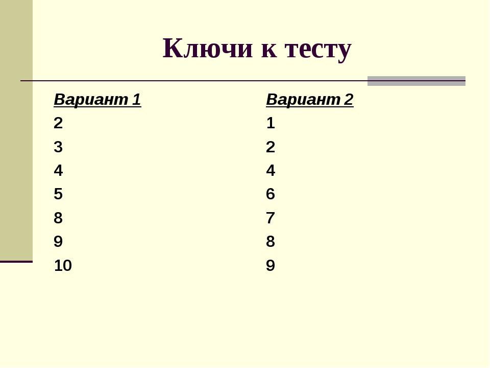 Ключи к тесту Вариант 1 2 3 4 5 8 9 10 Вариант 2 1 2 4 6 7 8 9
