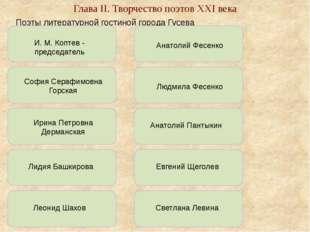 Поэты литературной гостиной города Гусева И. М. Коптев - председатель София