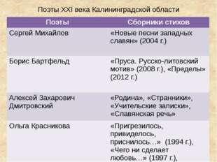 Поэты XXI века Калининградской области Поэты Сборники стихов Сергей Михайлов