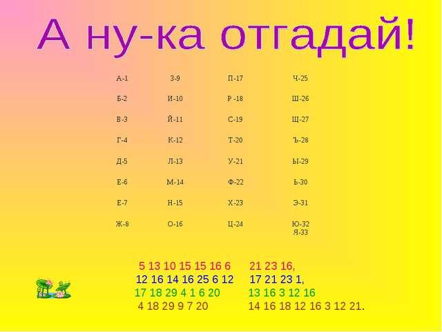 5 13 10 15 15 16 6 21 23 16, 12 16 14 16 25 6 12 17 21 23 1, 17 18 29 4 1 6 2...