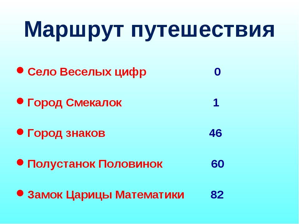 Село Веселых цифр 0 Город Смекалок 1 Город знаков 46 Полустанок Половинок 60...
