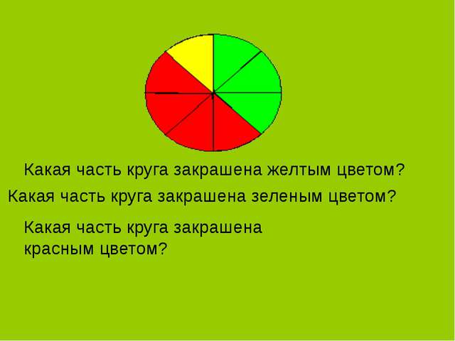 Какая часть круга закрашена желтым цветом? Какая часть круга закрашена зе...