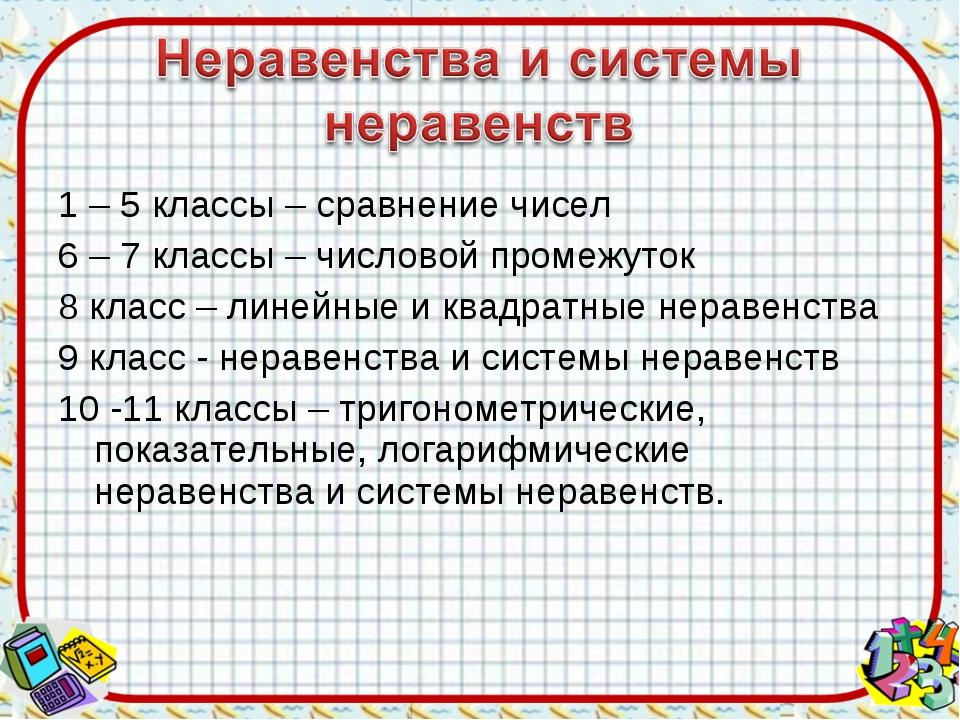 1 – 5 классы – сравнение чисел 6 – 7 классы – числовой промежуток 8 класс – л...