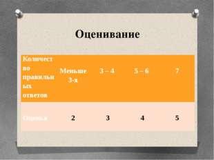 Оценивание Количество правильных ответов  Меньше 3-х  3 – 4  5 – 6  7  О
