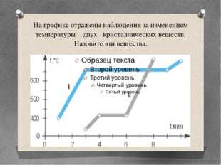 На графике отражены наблюдения за изменением температуры двух кристаллических