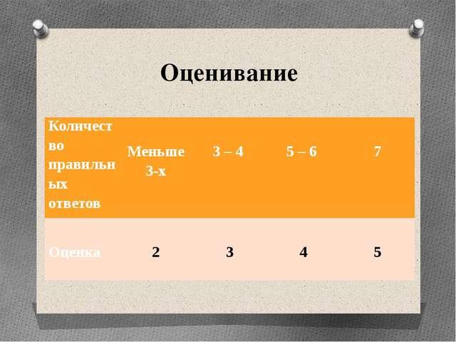 Оценивание Количество правильных ответов  Меньше 3-х  3 – 4  5 – 6  7  О...