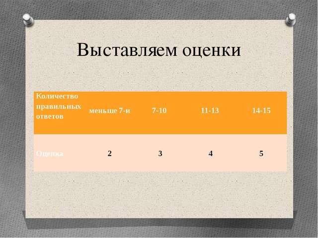 Выставляем оценки Количество правильных ответов  меньше 7-и  7-10  11-13 ...