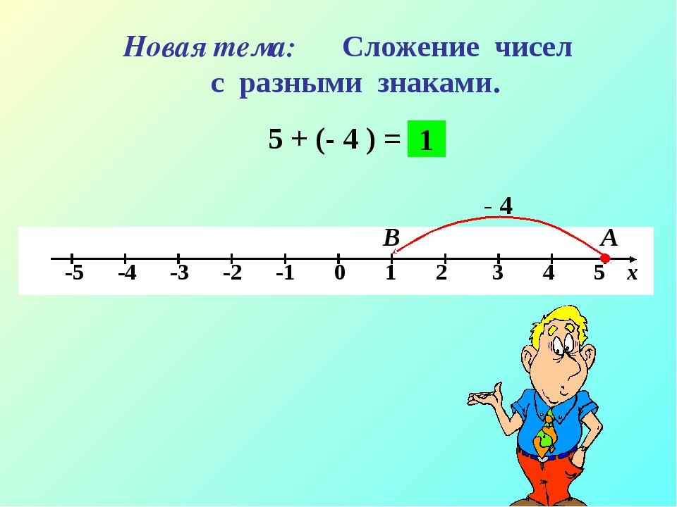 Новая тема: Сложение чисел с разными знаками. 5 + (- 4 ) = А В - 4 1