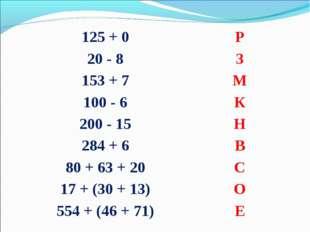 125 + 0Р 20 - 8З 153 + 7М 100 - 6К 200 - 15Н 284 + 6В 80 + 63 + 2