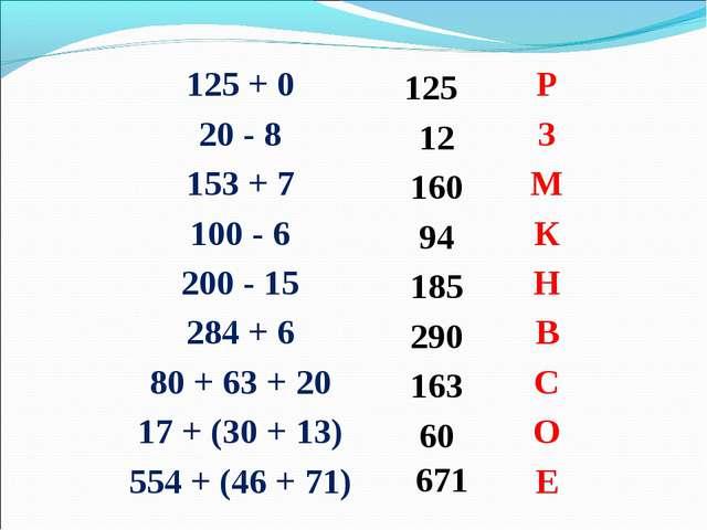 125 12 160 94 185 290 163 60 671 125 + 0Р 20 - 8З 153 + 7М 100 - 6К 2...