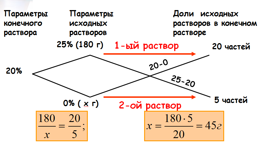 2010-04-07_112805.png
